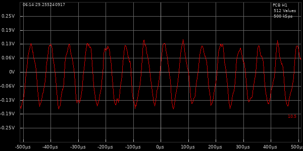 Europe Statisztika Station Lightningmapsorg